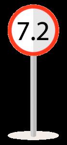 7.2 Roadsign